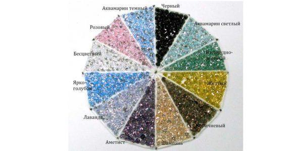 Цветовая палитра Фианитов